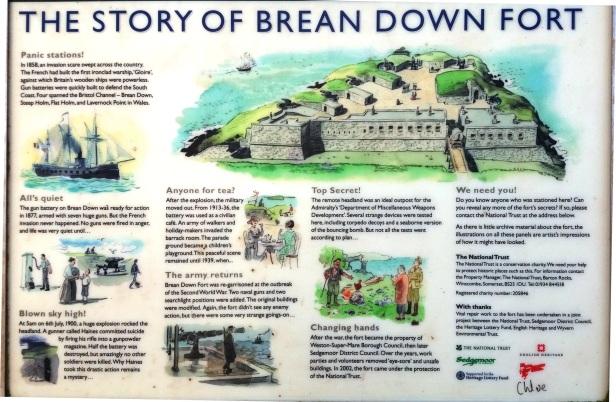 brean-down-info